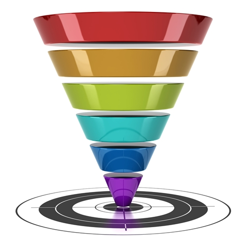 Predictive analytics can play a role in demand and lead generation.