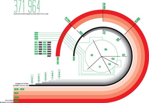 Predictive analytics sharpens the skills of the finance office